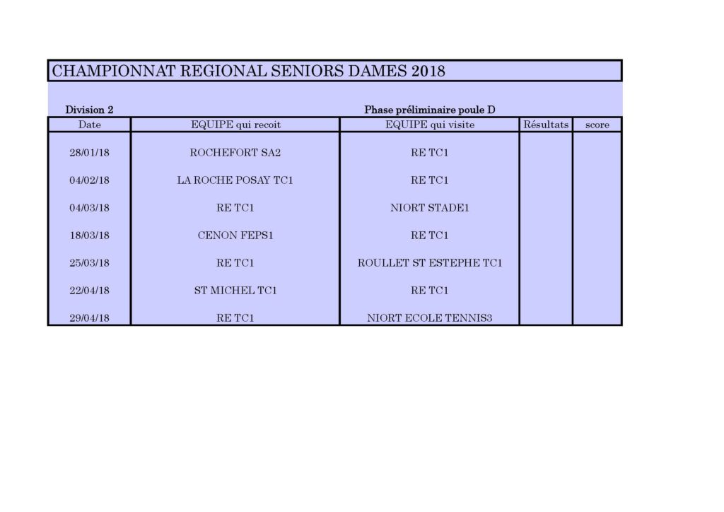 REGIONAL SENIORS DAMES 2018